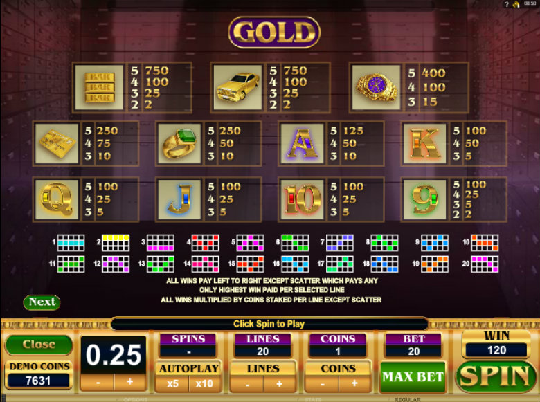 Gold - Paytable