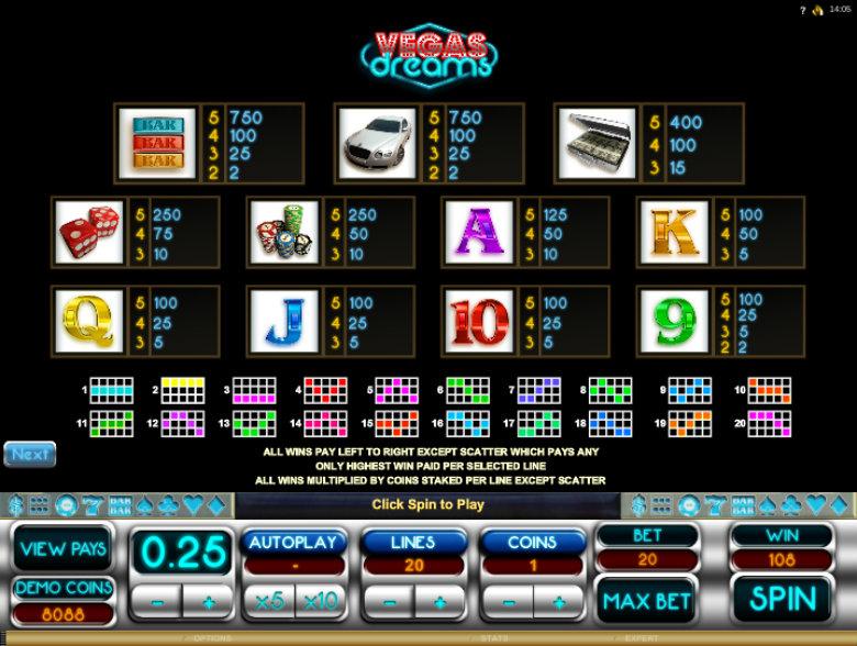 Vegas Dreams - Paytable