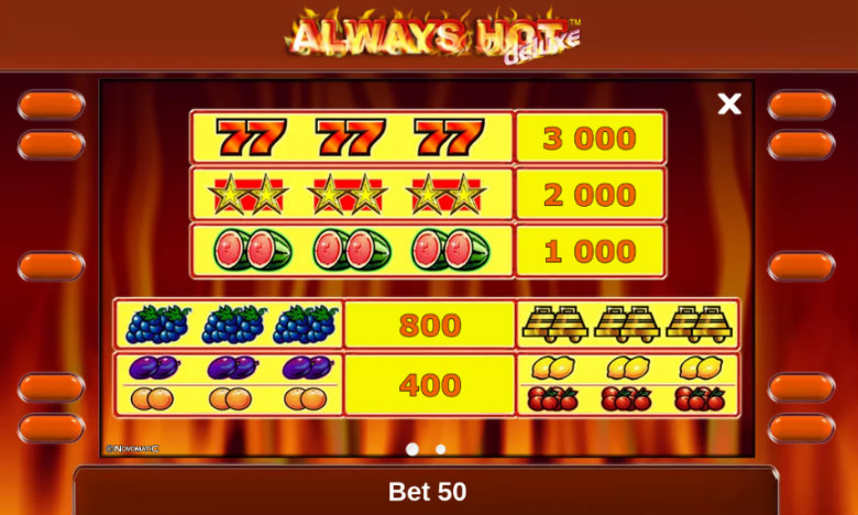 Always Hot Deluxe - Paytable