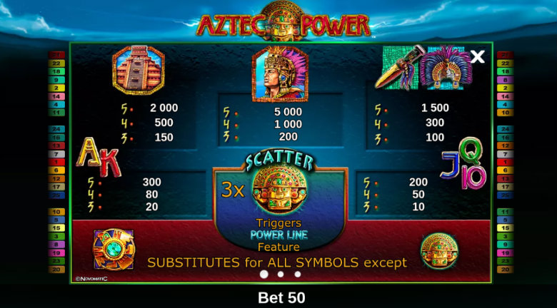 Aztec Power - Paytable