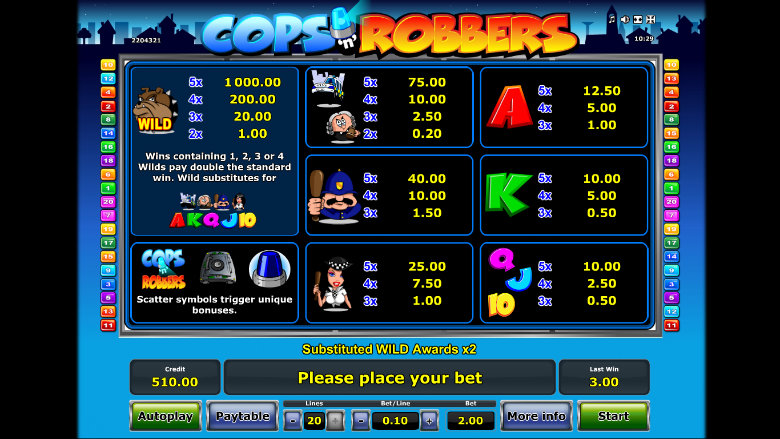 Cops And Robbers - Paytable