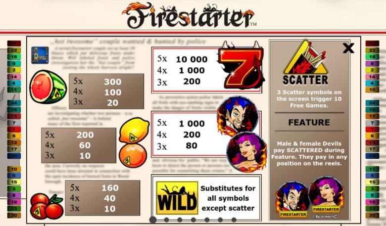 Firestarter - Paytable