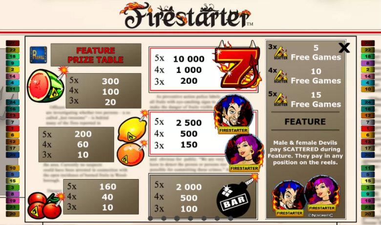 Firestarter - Feature