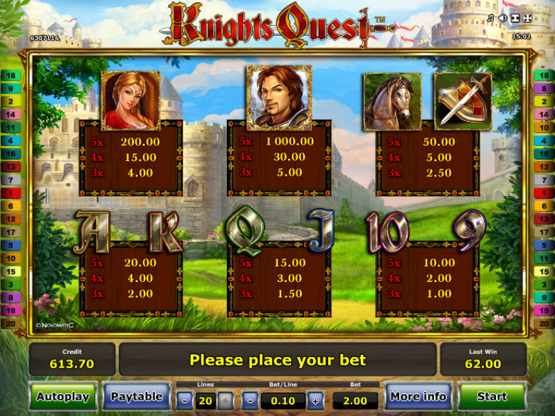 Knight's Quest - Paytable
