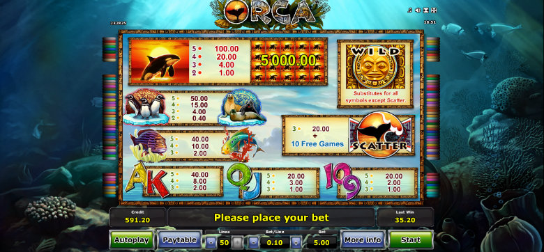 online casino game orca auge
