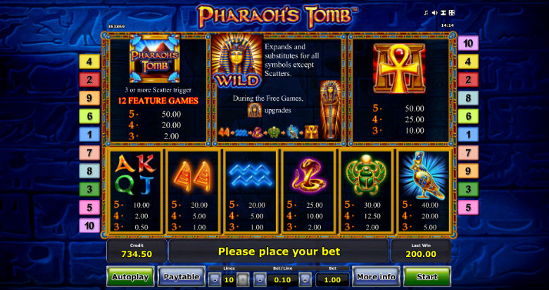 Pharaoh's Tomb - Paytable