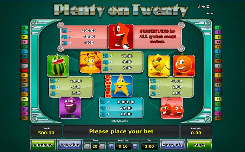 Plenty On Twenty - Paytable
