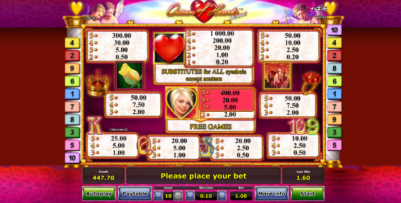 Queen of Hearts Deluxe - Paytable