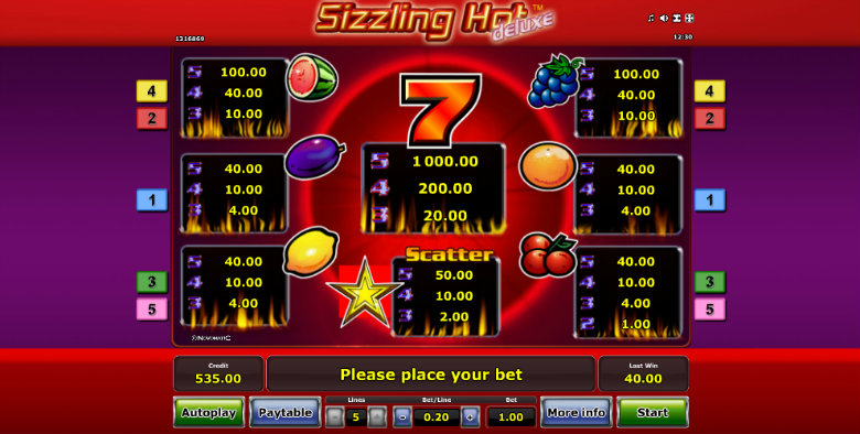 online casino reviews sizzling hot game