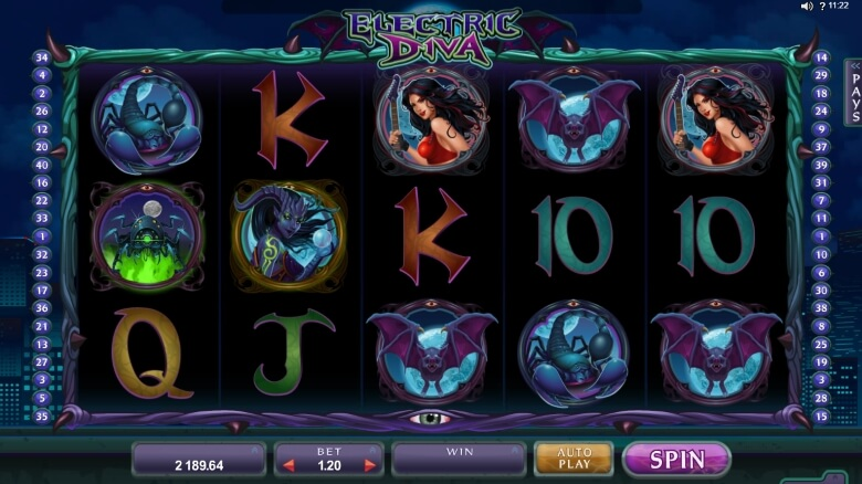 Electric Diva slot by Microgaming