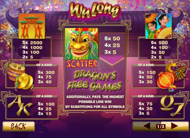 Wu Long online slot