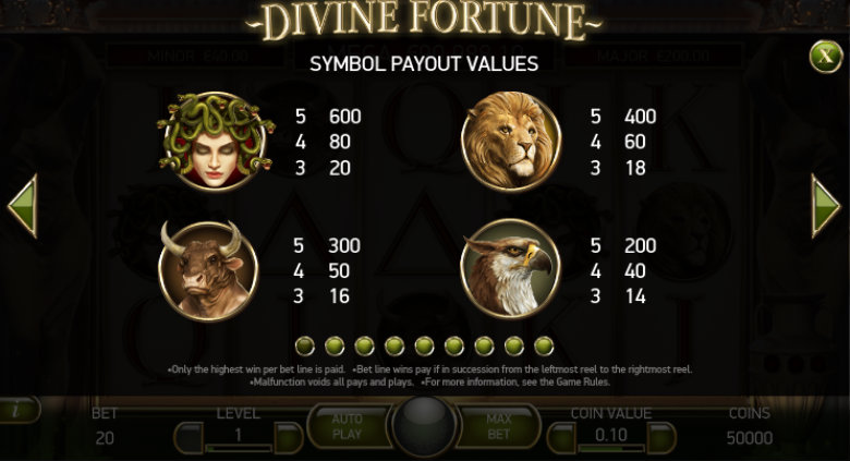 Divine Fortune - Paytable