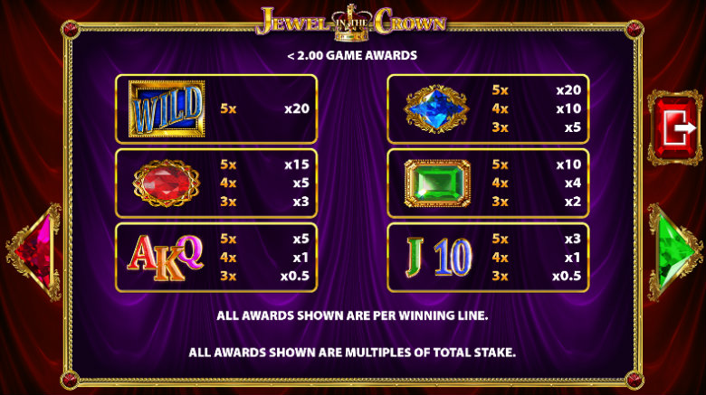 Jewel In The Crown - Paytable