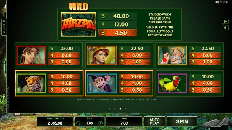 Tarzan - Paytable